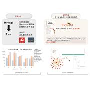 面向知识图谱应用的高效图数据库系统gStore