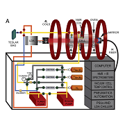 激光超极化气体肺部磁共振成像设备