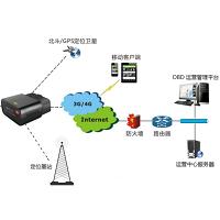 机动车远程监控平台排放及 OBD 模型的开发