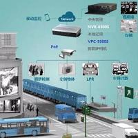 一种智能道路运输管理系统