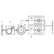 基于直流输电的低速齿轮箱双馈型风电机组优化设计方法