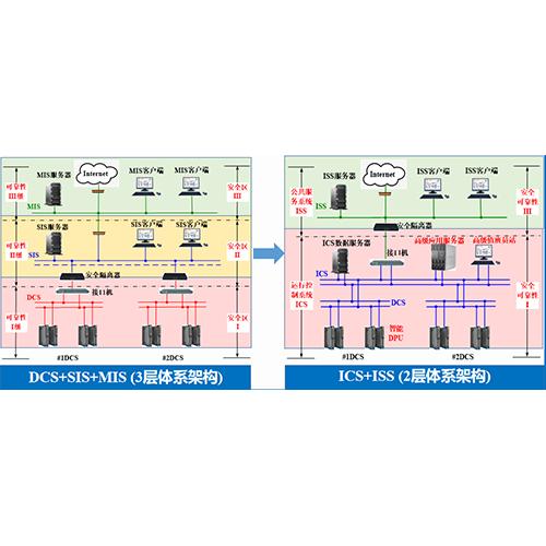 大型燃煤电厂智能发电系统研发及应用