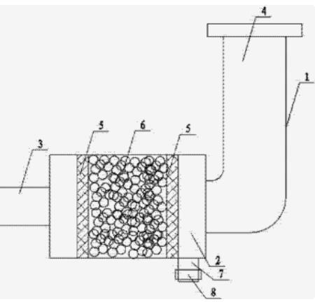 有机溶剂超深度脱水分子筛膜和成套装备