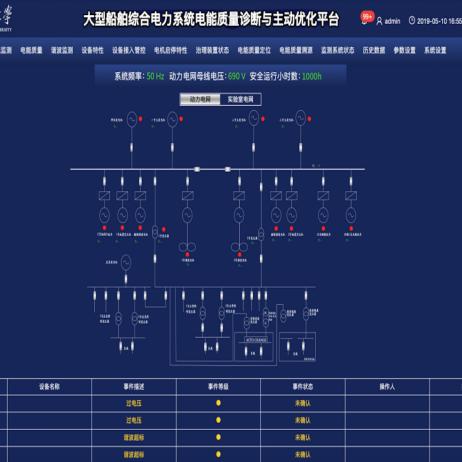 大型船舶综合电力系统协同优化与智能运行关键技术及应用