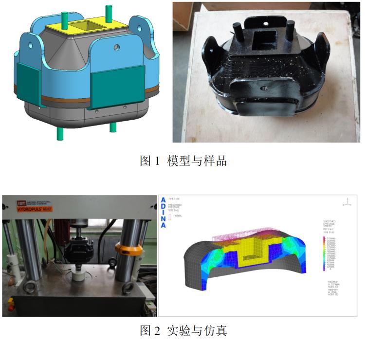 中重型动力装置液阻型橡胶减振器