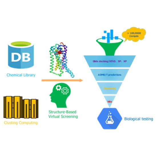 人工智能药物筛选、药物设计