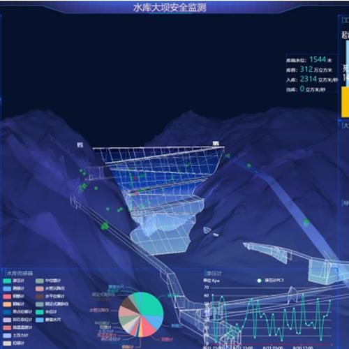 智慧水利大数据平台