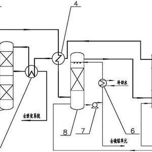 一种浓废酸生产硫酸净化原料气工艺