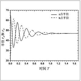 一种经 GPU 加速的浸没边界-格子玻尔兹曼流固耦合模拟方法