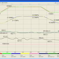 燃煤机组过热汽温和再热汽温优化控制系统