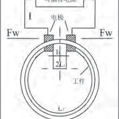 O 型环气体保护接触对焊系统