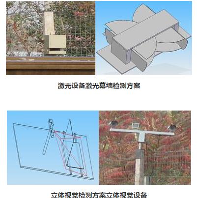 高速铁路净空安全在线监测装置