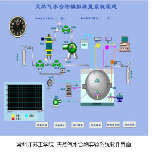 天然气水合物实验系统