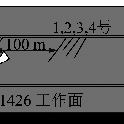 煤层采动顶底板岩层变形与破坏井下综合测试方法