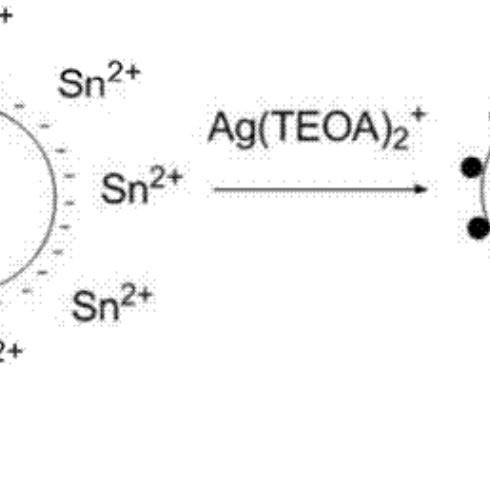纳米银包裹二氧化硅纳微米球导电粉末及其制备方法和应用
