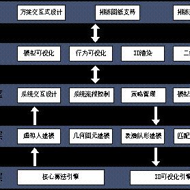 大型广场文艺表演智能编排系统