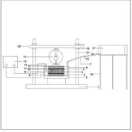 一种简便的膨胀力测量装置