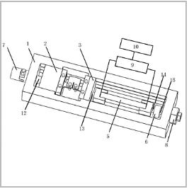 微型脆性材料断裂行为测试装置