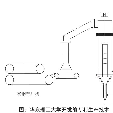 纤维毡增强热塑性复合片材(GMT)