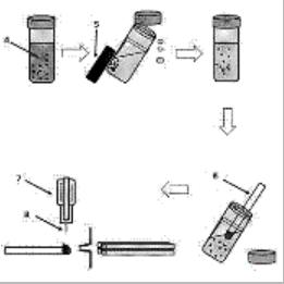 粉末状磁性吸附剂与常压质谱源的联用分析方法