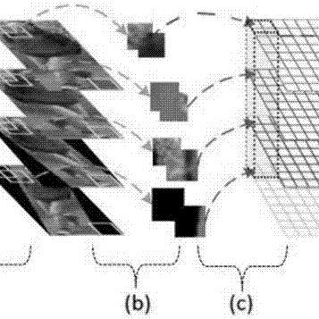 一种复杂背景环境中的风力机叶片表面图像提取方法