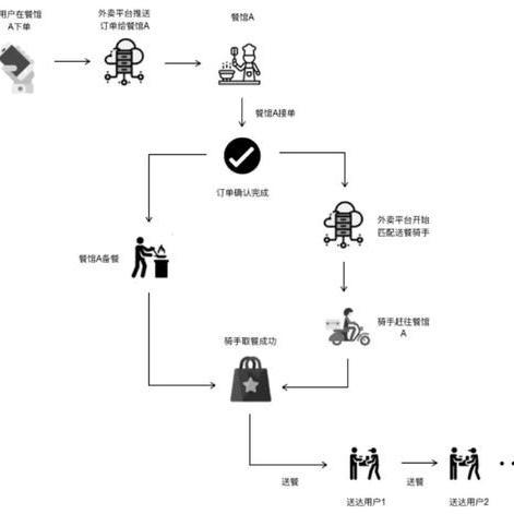 一种两段式固体燃料分级反应动力学分析设备