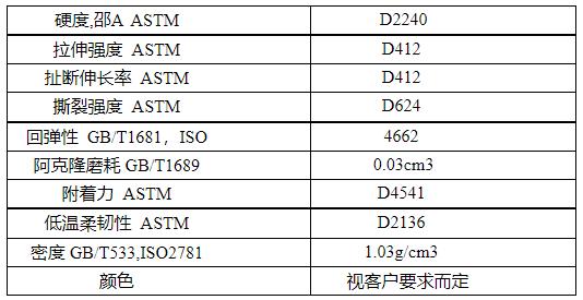 AMMT-040聚脲耐磨材料