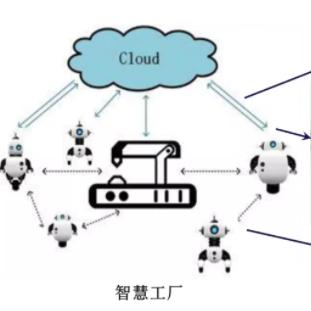 面向专用通信网络的系统设计及测试技术