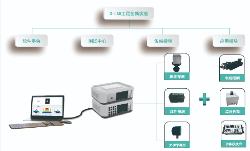X-LAB工程创新实验平台