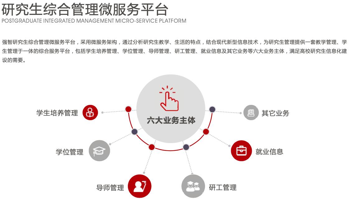 研究生综合管理微服务平台
