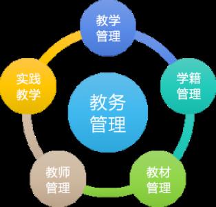 教务管理平台